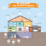 HomeAdvisor Infographic: Top 10 Fall Projects
